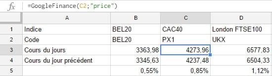 Bel20 cac40 FTSE100 dans GoogleFinance