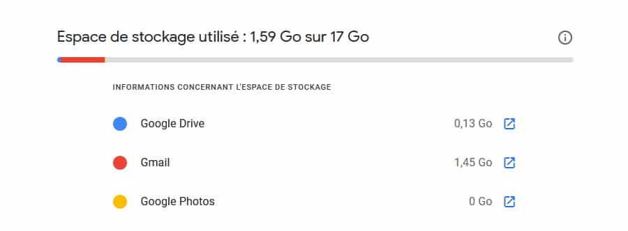Pourcentage d'utilisation du stockage de Google Photos